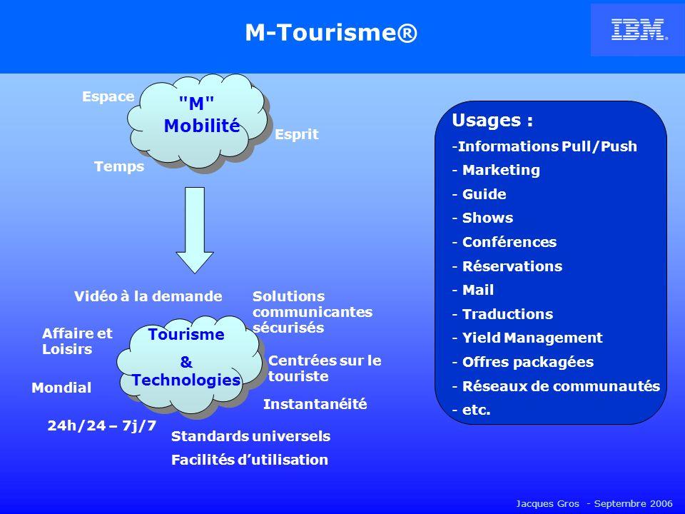Jacques Gros - Septembre 2006 Exemples de Projets nominés Tourism@ Guidage : Allovisit www.allovisit.com - Plateforme de téléchargement de visites guidées au format MP3, développée par Vox Inzebox, - une quarantaine de destinations, soit plus de 350 sites remarquables en France, - Disponibles en français, anglais et allemand, - Prix du commentaire dune étape : environ 1