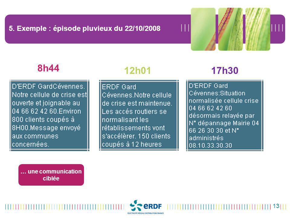 13 5. Exemple : épisode pluvieux du 22/10/2008 8h44 12h0117h30 … une communication ciblée