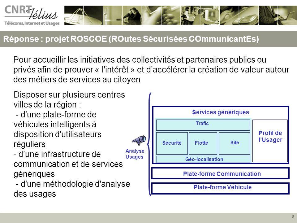 8 Réponse : projet ROSCOE (ROutes Sécurisées COmmunicantEs) Pour accueillir les initiatives des collectivités et partenaires publics ou privés afin de prouver « l intérêt » et daccélérer la création de valeur autour des métiers de services au citoyen Disposer sur plusieurs centres villes de la région : - d une plate-forme de véhicules intelligents à disposition d utilisateurs réguliers - dune infrastructure de communication et de services génériques - d une méthodologie d analyse des usages Plate-forme Communication Sécurité Flotte Profil de lUsager Trafic Services génériques Géo-localisation Site Plate-forme Véhicule Analyse Usages