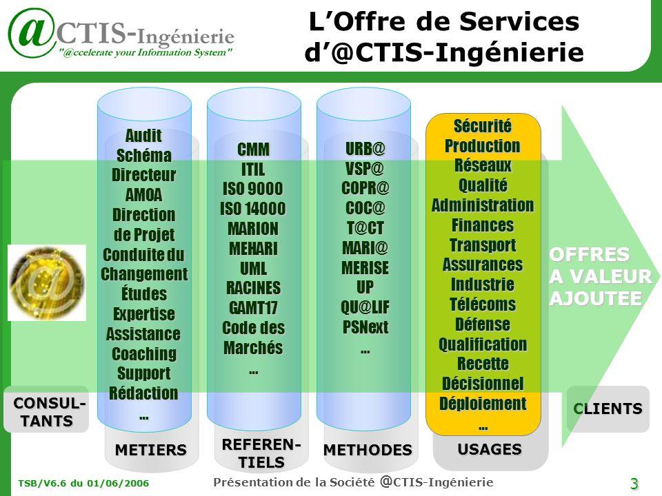 3 TSB/V6.6 du 01/06/2006 Présentation de la Société @ CTIS-Ingénierie LOffre de Services d@CTIS-Ingénierie CLIENTS USAGES CONSUL- TANTS METIERS REFERE