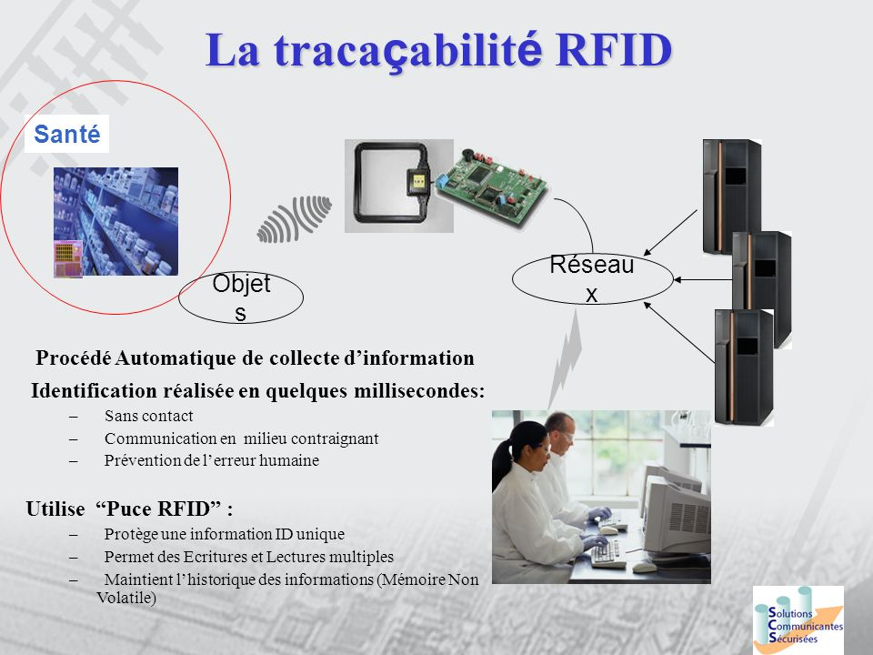 System Domain Object Domain CHIPS TAG READER SOFTW IT SYSTEM Int é gration JOB Applicatio n Chips TAGSYS PSION TAGSYS EMSE- CMP Antennas /support TAGSYS SPS Tags Readers PACARFID- RFID Middleware Solution Intégration & consulting Pilot Synergie dacteurs complémentaires Project leader