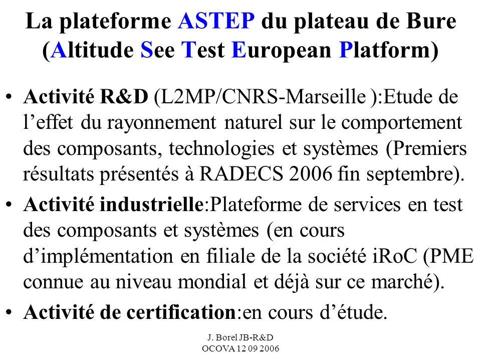 J. Borel JB-R&D OCOVA 12 09 2006 La plateforme ASTEP du plateau de Bure (Altitude See Test European Platform) Activité R&D (L2MP/CNRS-Marseille ):Etud