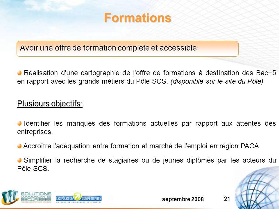 septembre 2008 21Formations Réalisation dune cartographie de l offre de formations à destination des Bac+5 en rapport avec les grands métiers du Pôle SCS.