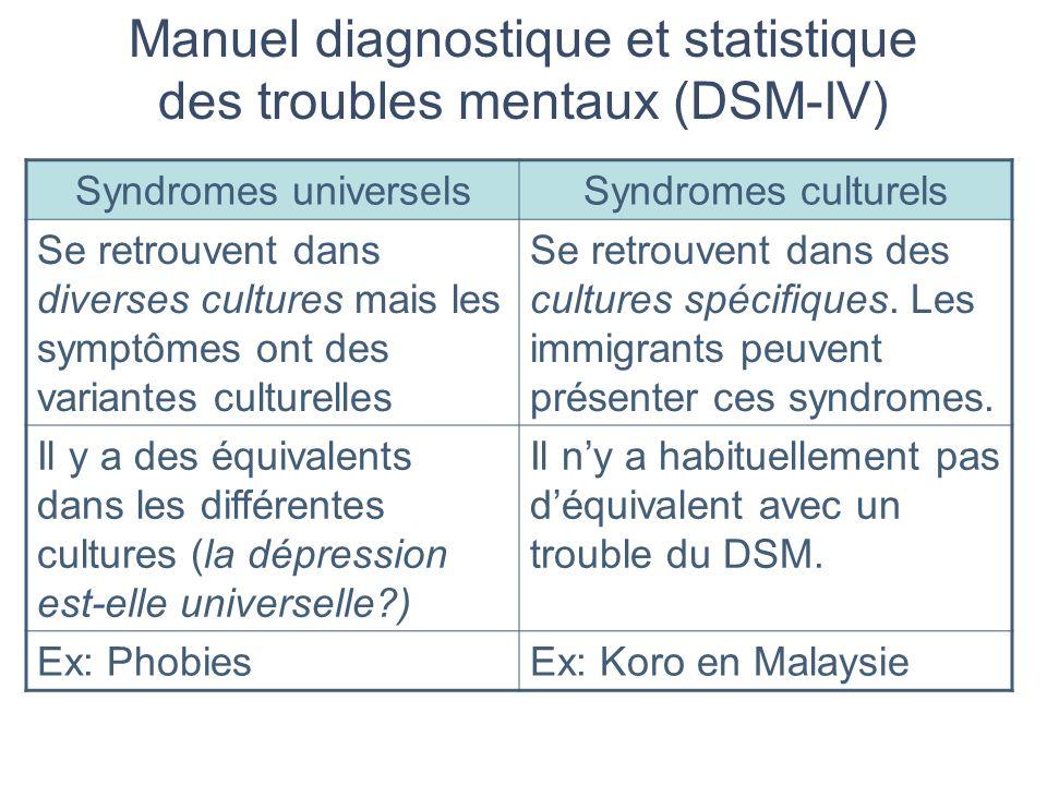 Manuel diagnostique et statistique des troubles mentaux (DSM-IV) Syndromes universelsSyndromes culturels Se retrouvent dans diverses cultures mais les