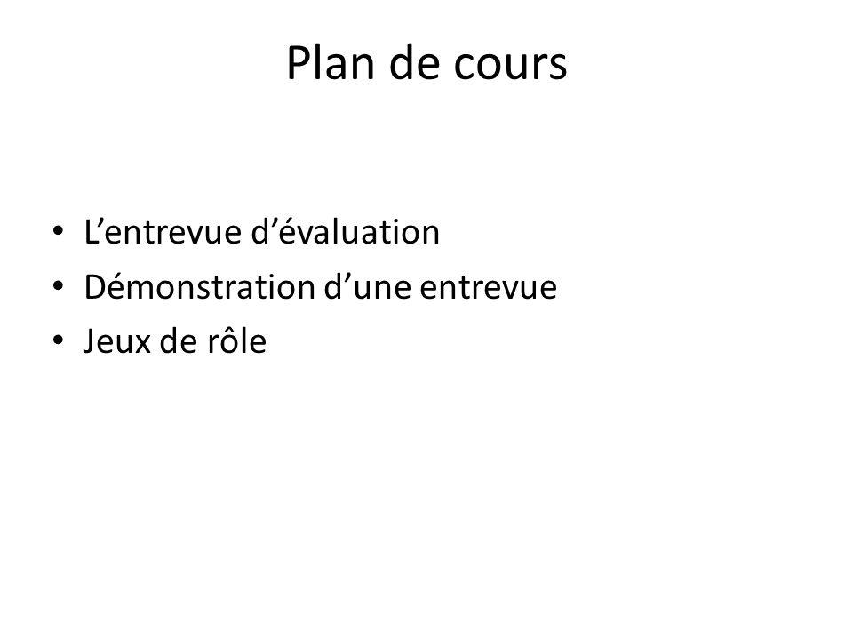 Plan de cours Lentrevue dévaluation Démonstration dune entrevue Jeux de rôle