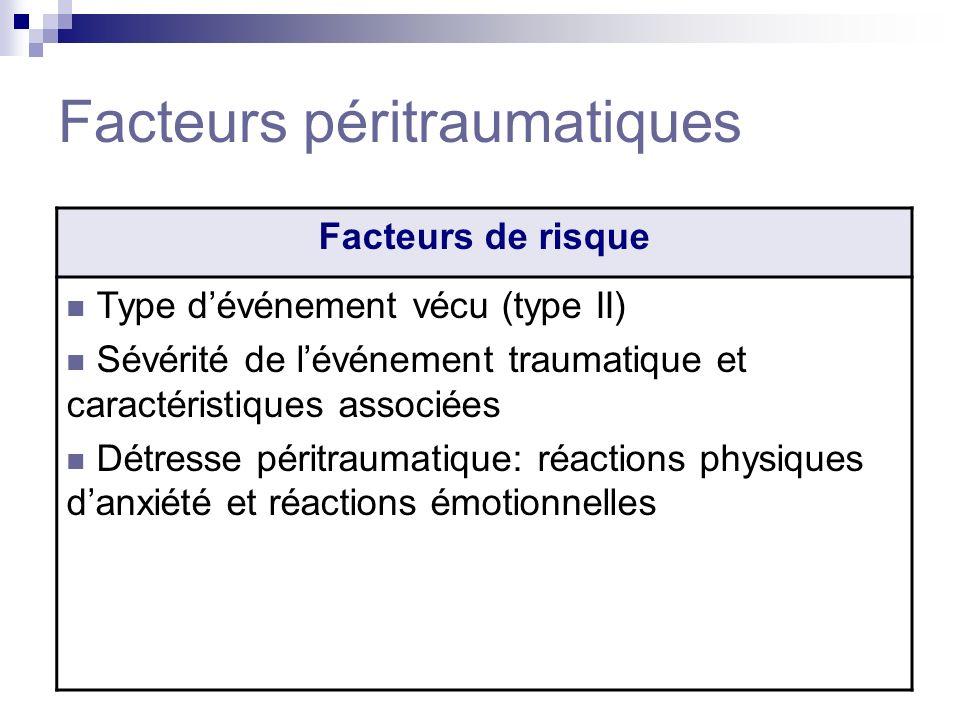 Facteurs péritraumatiques Facteurs de risque Type dévénement vécu (type II) Sévérité de lévénement traumatique et caractéristiques associées Détresse