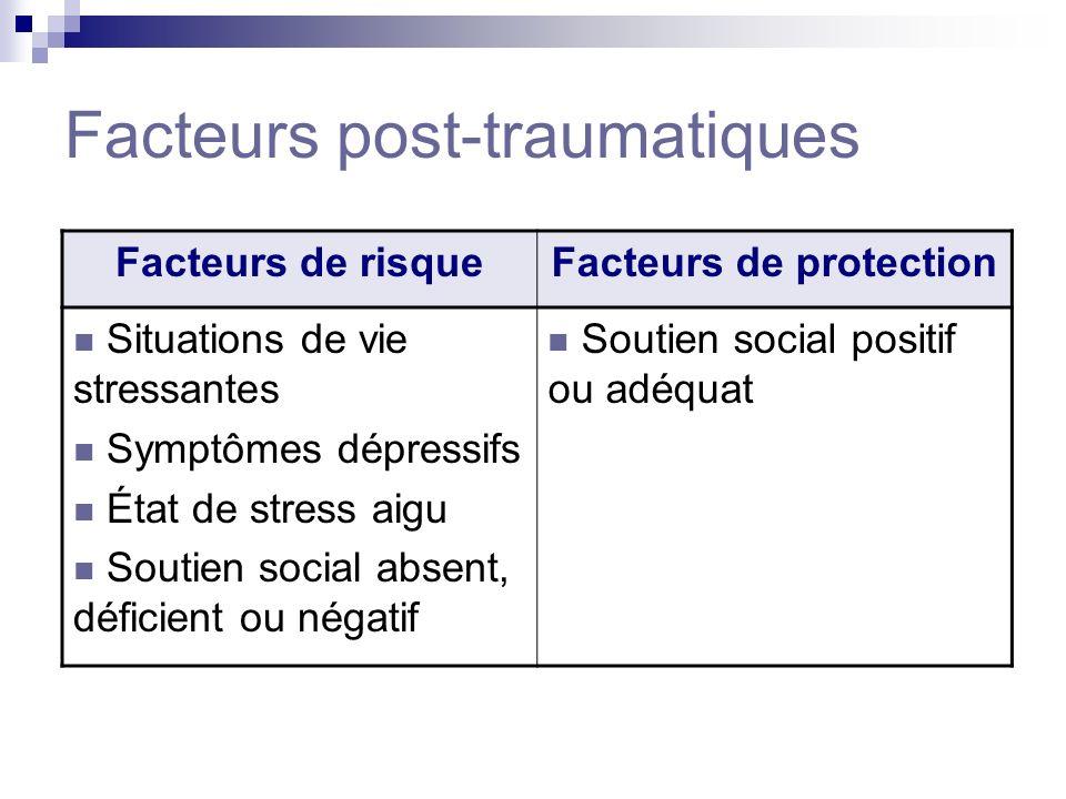 Facteurs post-traumatiques Facteurs de risqueFacteurs de protection Situations de vie stressantes Symptômes dépressifs État de stress aigu Soutien soc