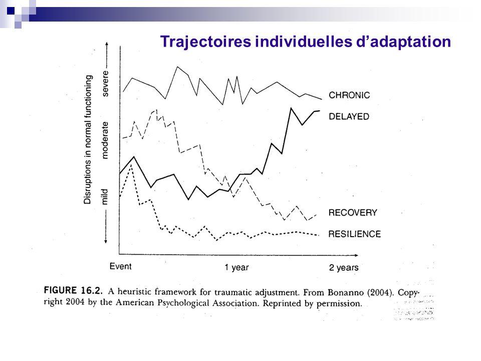 Comment peut-on expliquer quil existe différentes trajectoires individuelles dadaptation ?
