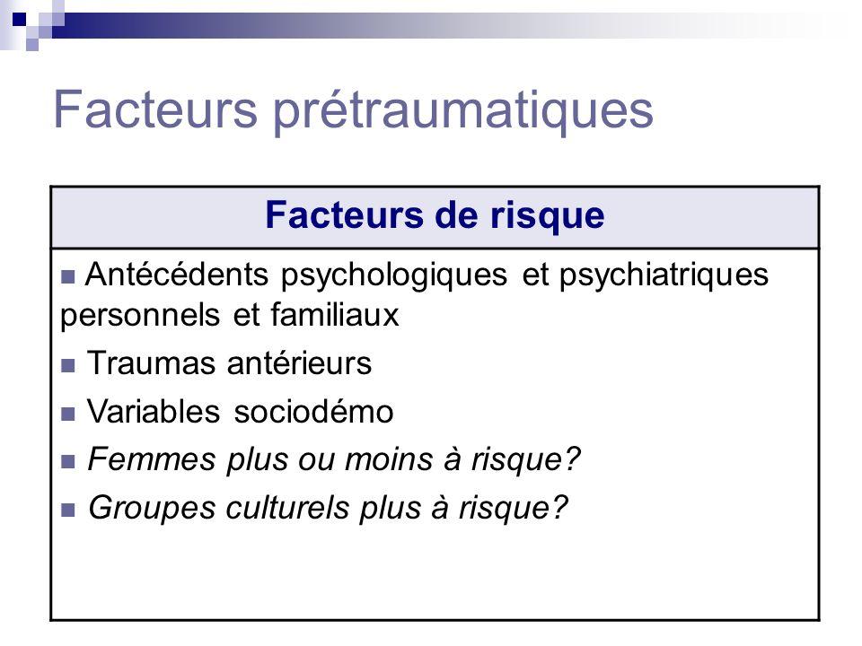 Facteurs prétraumatiques Facteurs de risque Antécédents psychologiques et psychiatriques personnels et familiaux Traumas antérieurs Variables sociodém