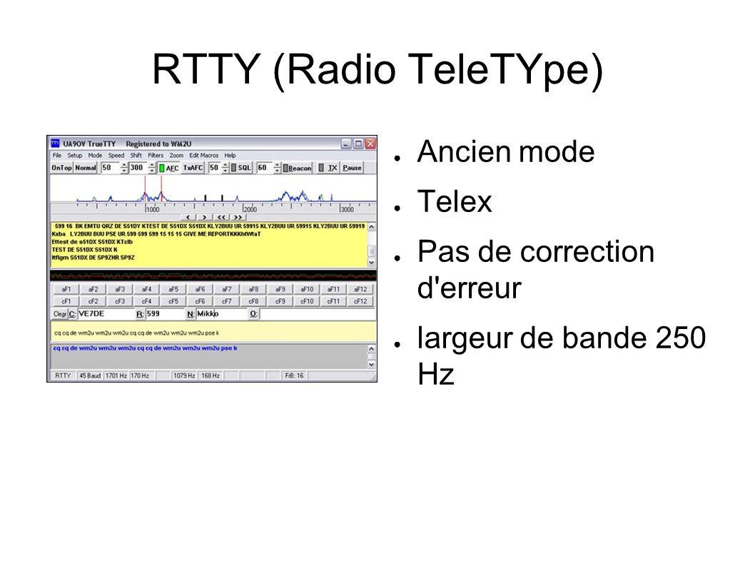 RTTY (Radio TeleTYpe) Ancien mode Telex Pas de correction d'erreur largeur de bande 250 Hz