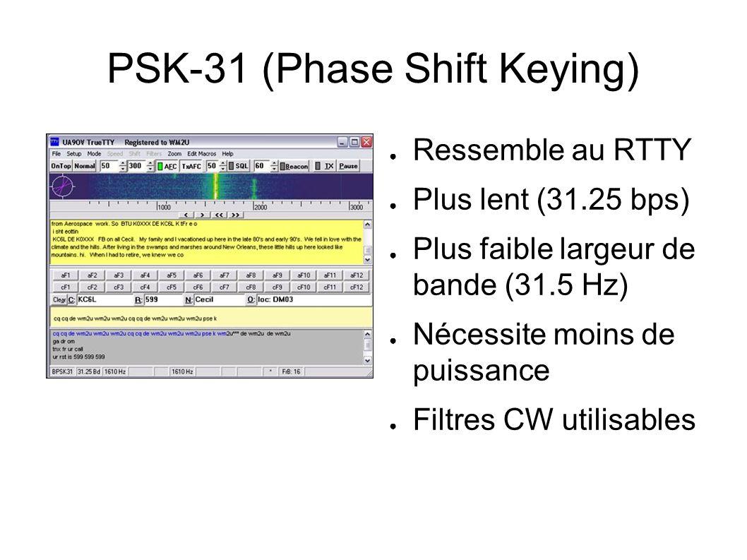 PSK-31 (Phase Shift Keying) Ressemble au RTTY Plus lent (31.25 bps) Plus faible largeur de bande (31.5 Hz) Nécessite moins de puissance Filtres CW uti