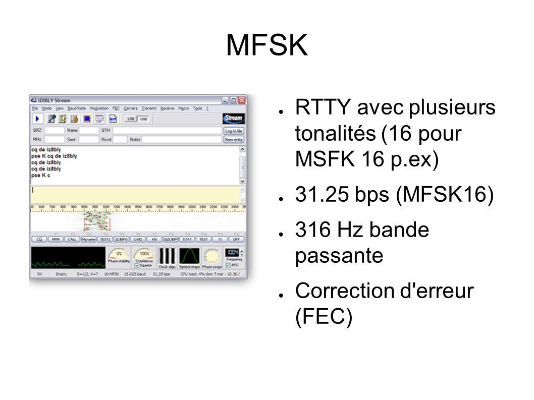 MFSK RTTY avec plusieurs tonalités (16 pour MSFK 16 p.ex) 31.25 bps (MFSK16) 316 Hz bande passante Correction d'erreur (FEC)
