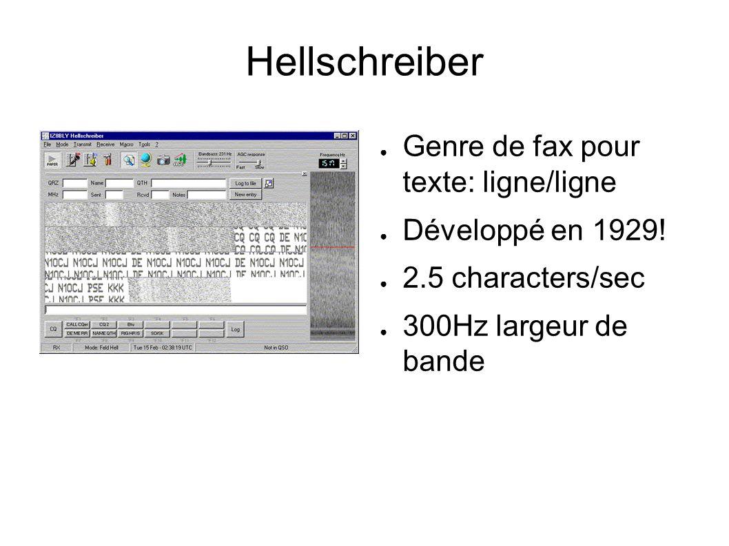 Hellschreiber Genre de fax pour texte: ligne/ligne Développé en 1929! 2.5 characters/sec 300Hz largeur de bande