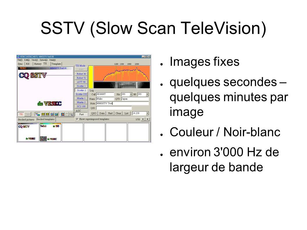 SSTV (Slow Scan TeleVision) Images fixes quelques secondes – quelques minutes par image Couleur / Noir-blanc environ 3'000 Hz de largeur de bande