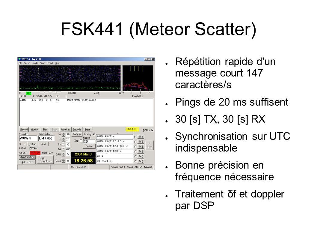 FSK441 (Meteor Scatter) Répétition rapide d'un message court 147 caractères/s Pings de 20 ms suffisent 30 [s] TX, 30 [s] RX Synchronisation sur UTC in