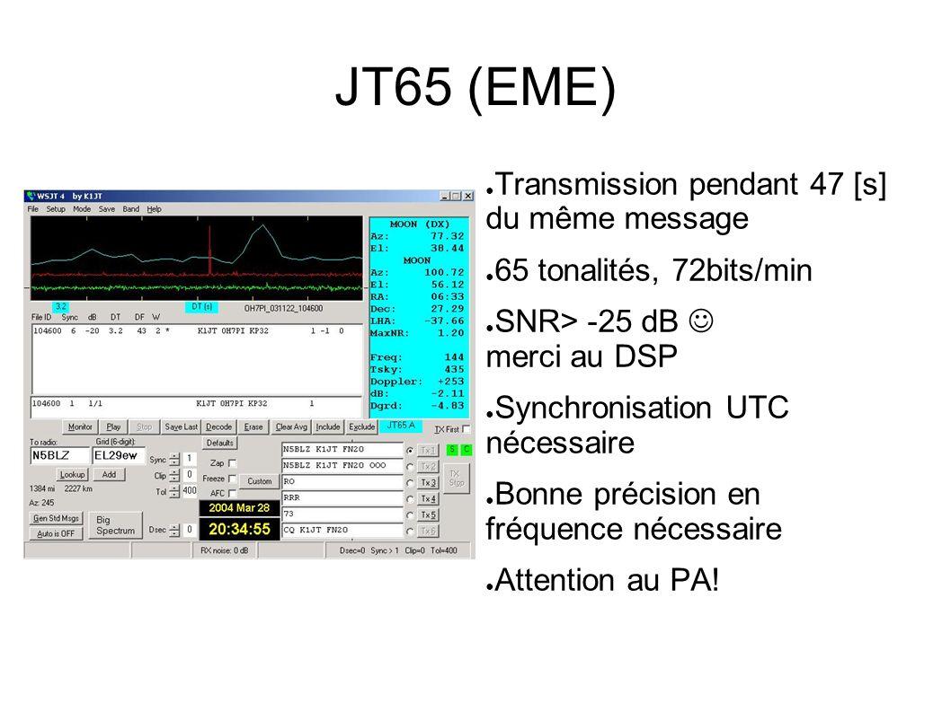 JT65 (EME) Transmission pendant 47 [s] du même message 65 tonalités, 72bits/min SNR> -25 dB merci au DSP Synchronisation UTC nécessaire Bonne précisio