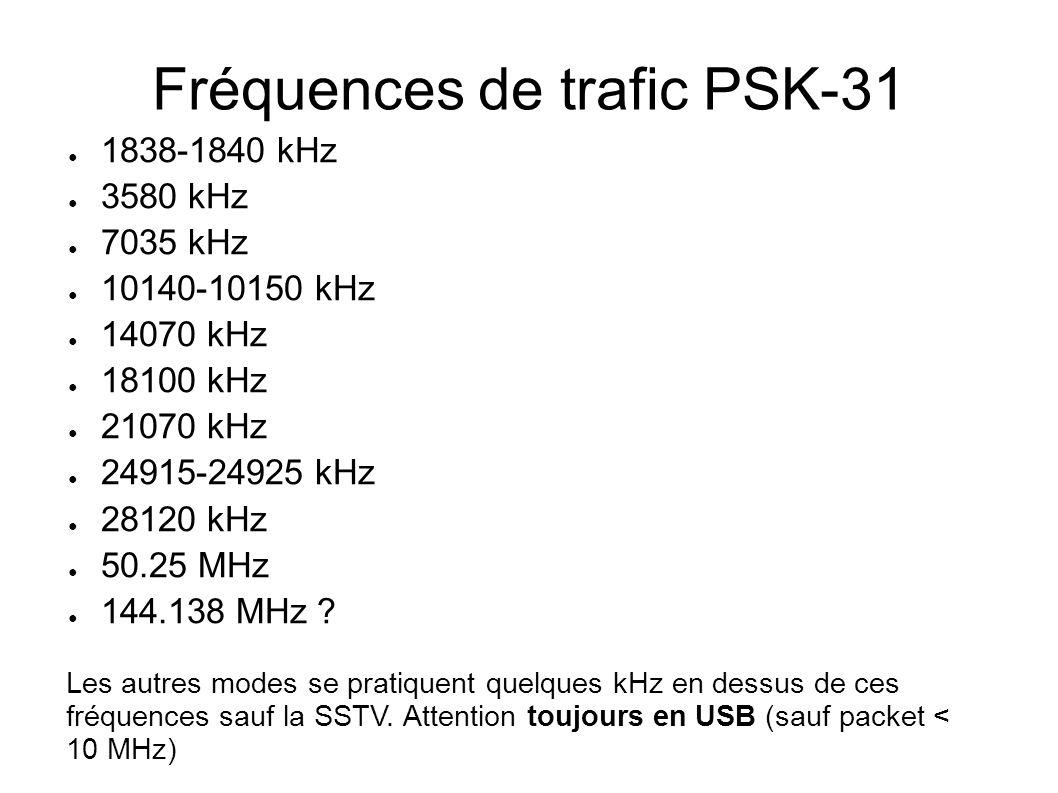 Fréquences de trafic PSK-31 1838-1840 kHz 3580 kHz 7035 kHz 10140-10150 kHz 14070 kHz 18100 kHz 21070 kHz 24915-24925 kHz 28120 kHz 50.25 MHz 144.138