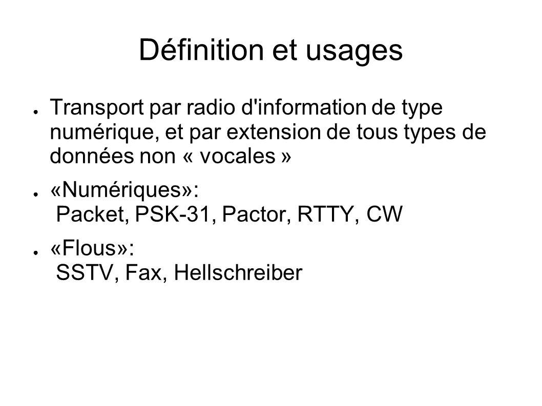 Définition et usages Transport par radio d'information de type numérique, et par extension de tous types de données non « vocales » «Numériques»: Pack