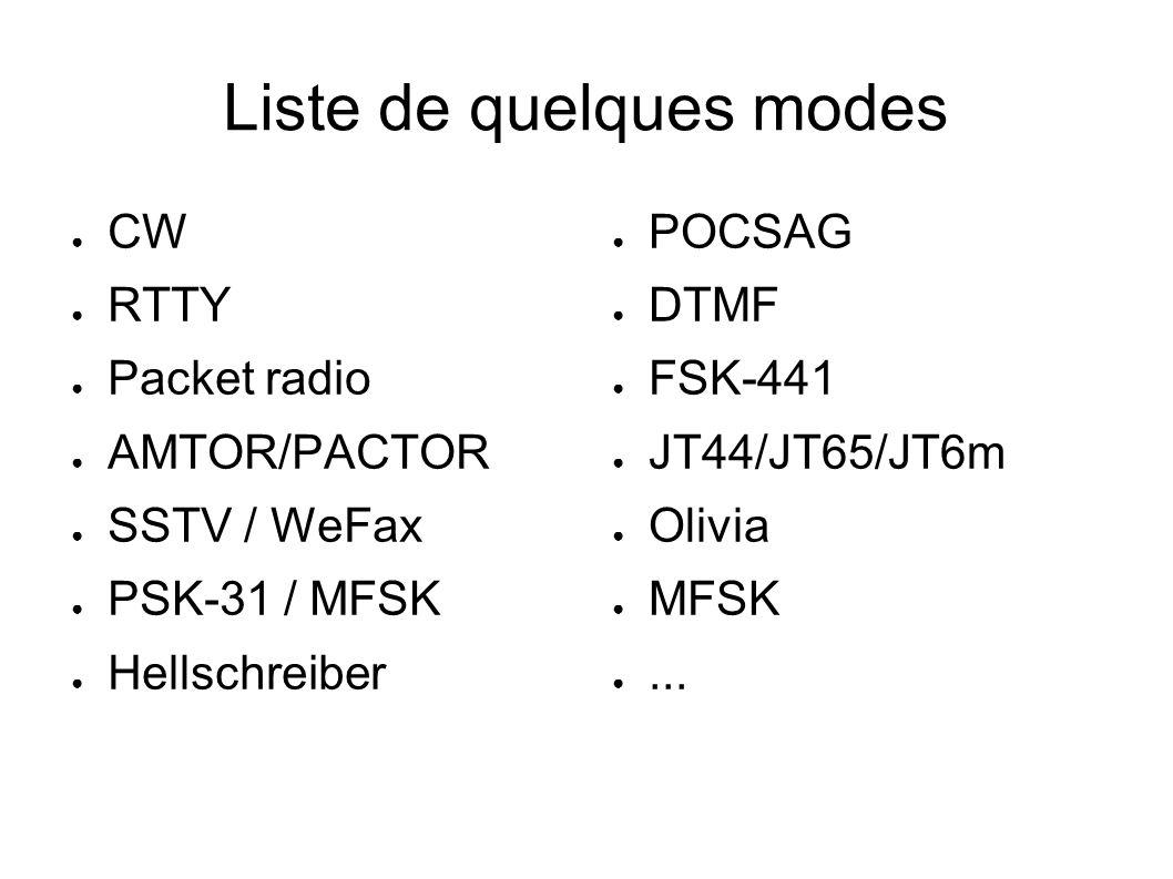 Liste de quelques modes CW RTTY Packet radio AMTOR/PACTOR SSTV / WeFax PSK-31 / MFSK Hellschreiber POCSAG DTMF FSK-441 JT44/JT65/JT6m Olivia MFSK...
