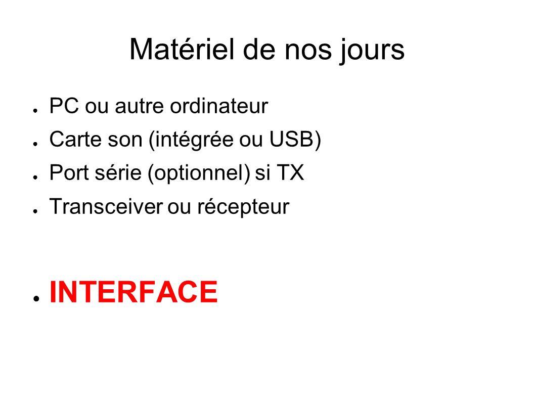 Matériel de nos jours PC ou autre ordinateur Carte son (intégrée ou USB) Port série (optionnel) si TX Transceiver ou récepteur INTERFACE