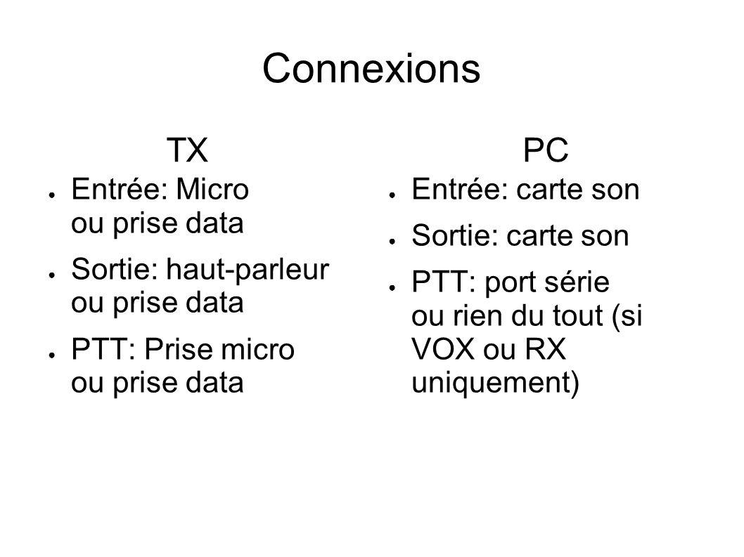 Connexions Entrée: Micro ou prise data Sortie: haut-parleur ou prise data PTT: Prise micro ou prise data Entrée: carte son Sortie: carte son PTT: port