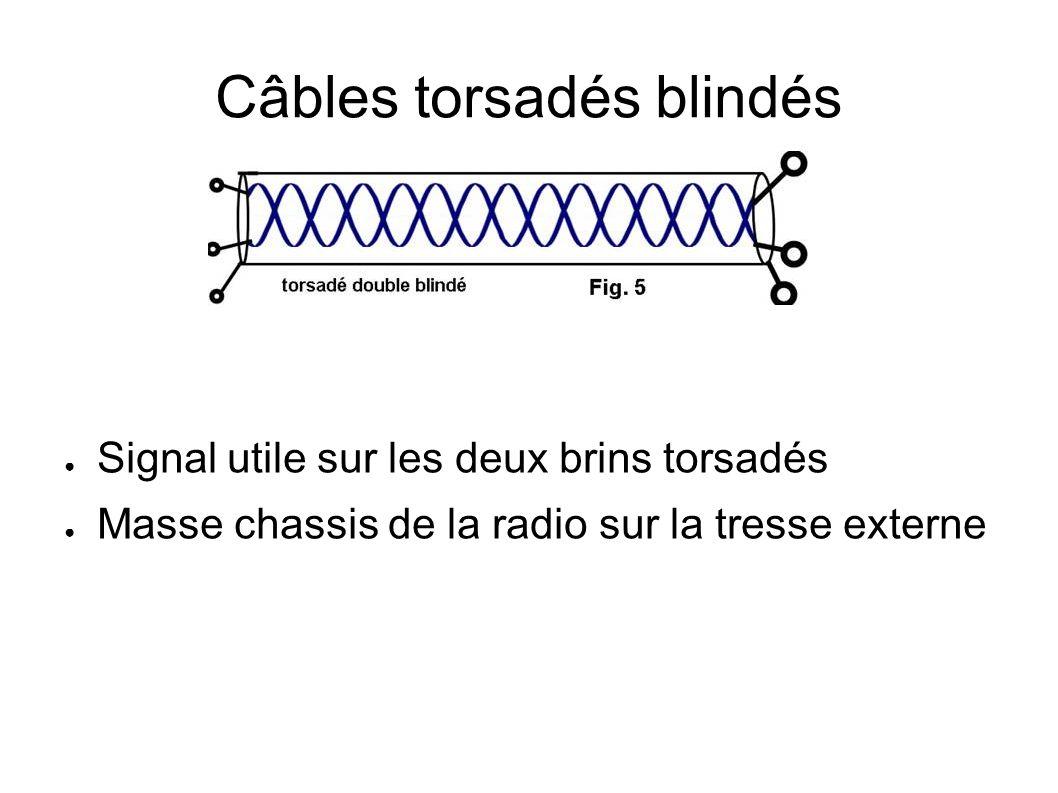 Câbles torsadés blindés Signal utile sur les deux brins torsadés Masse chassis de la radio sur la tresse externe