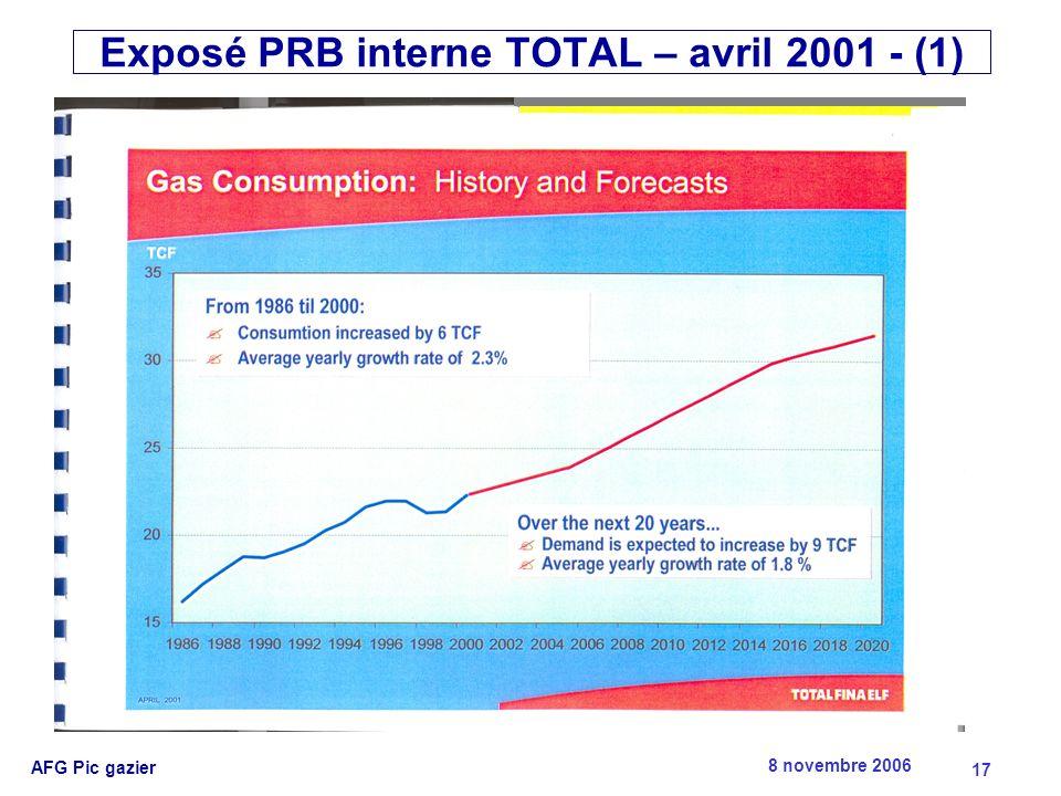 8 novembre 2006 AFG Pic gazier 17 Exposé PRB interne TOTAL – avril 2001 - (1)