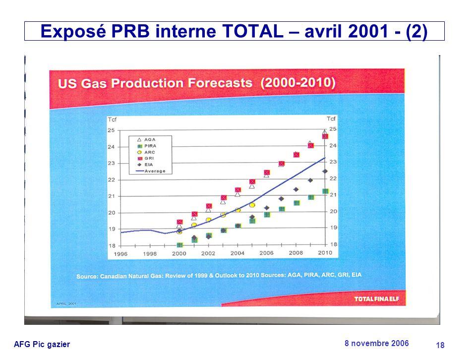 8 novembre 2006 AFG Pic gazier 18 Exposé PRB interne TOTAL – avril 2001 - (2)