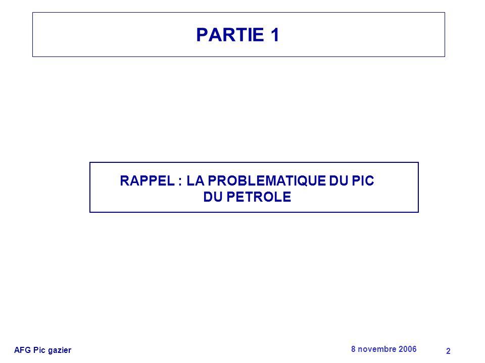 8 novembre 2006 AFG Pic gazier 2 PARTIE 1 RAPPEL : LA PROBLEMATIQUE DU PIC DU PETROLE
