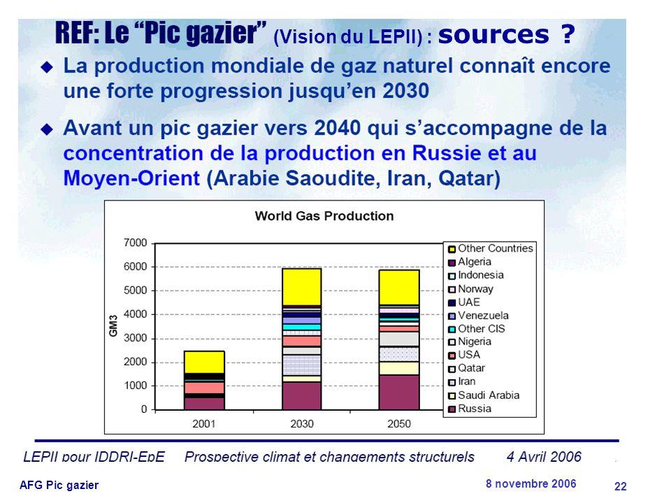 8 novembre 2006 AFG Pic gazier 22 (Vision du LEPII) : sources