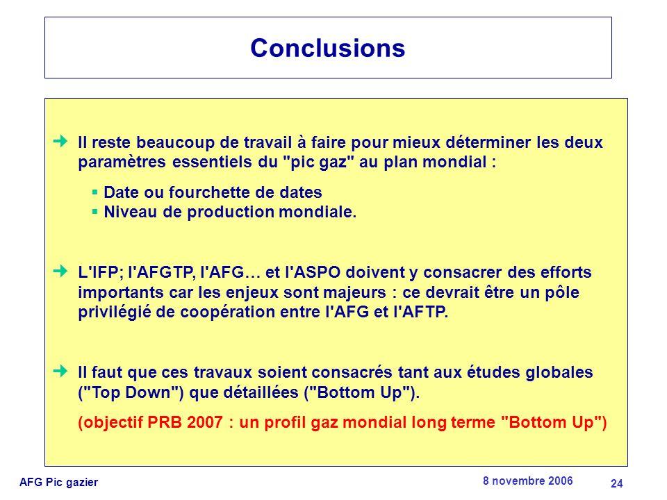 8 novembre 2006 AFG Pic gazier 24 Conclusions Il reste beaucoup de travail à faire pour mieux déterminer les deux paramètres essentiels du pic gaz au plan mondial : Date ou fourchette de dates Niveau de production mondiale.