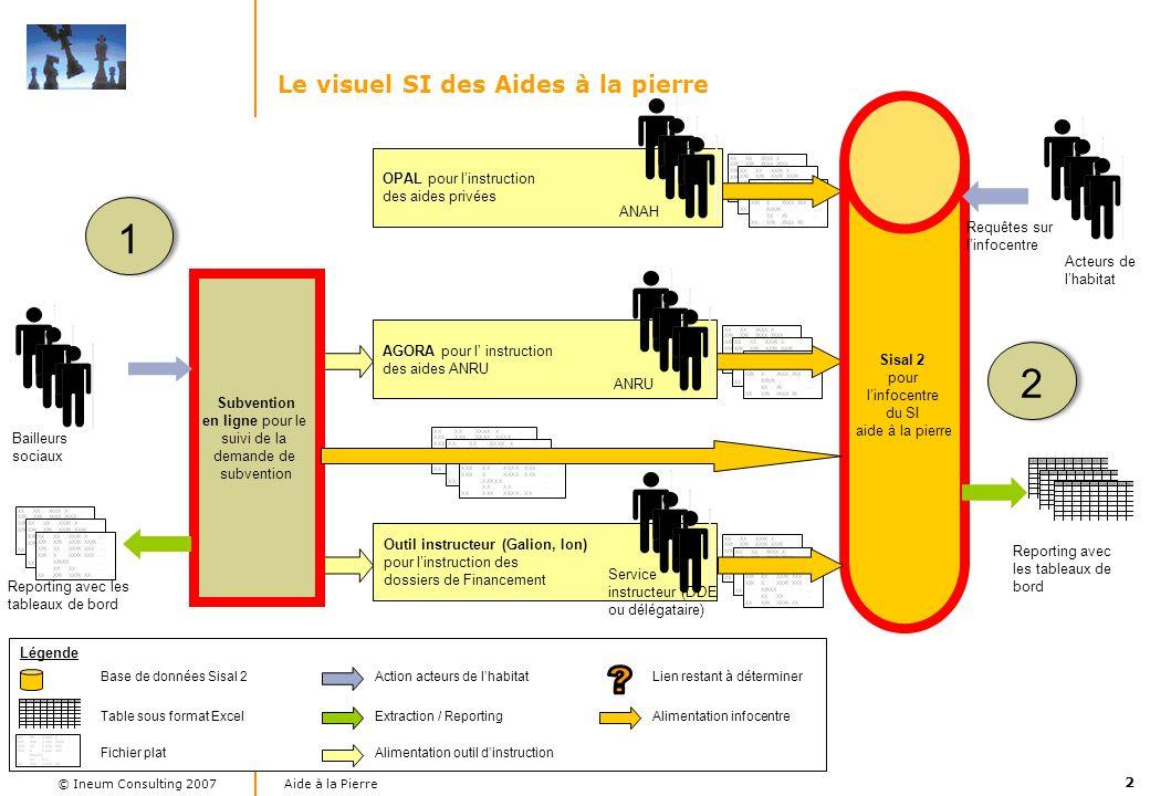 2 Aide à la Pierre © Ineum Consulting 2007 Outil instructeur (Galion, Ion) pour linstruction des dossiers de Financement Sisal 2 pour linfocentre du S