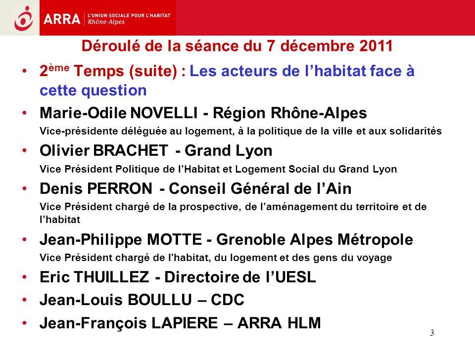 3 2 ème Temps (suite) : Les acteurs de lhabitat face à cette question Marie-Odile NOVELLI - Région Rhône-Alpes Vice-présidente déléguée au logement, à