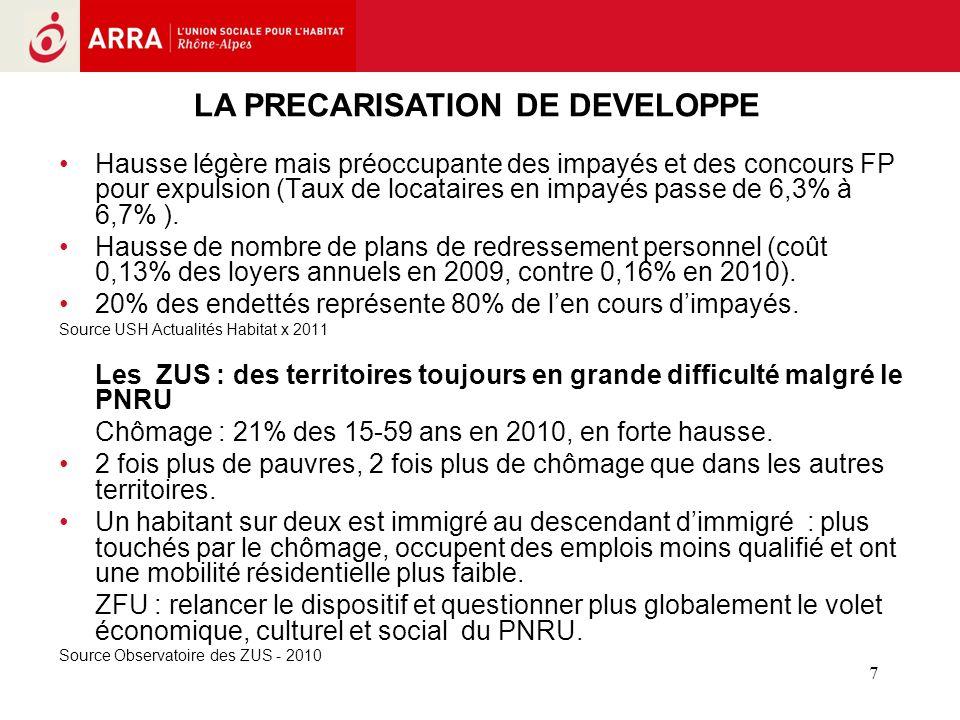 7 Hausse légère mais préoccupante des impayés et des concours FP pour expulsion (Taux de locataires en impayés passe de 6,3% à 6,7% ). Hausse de nombr