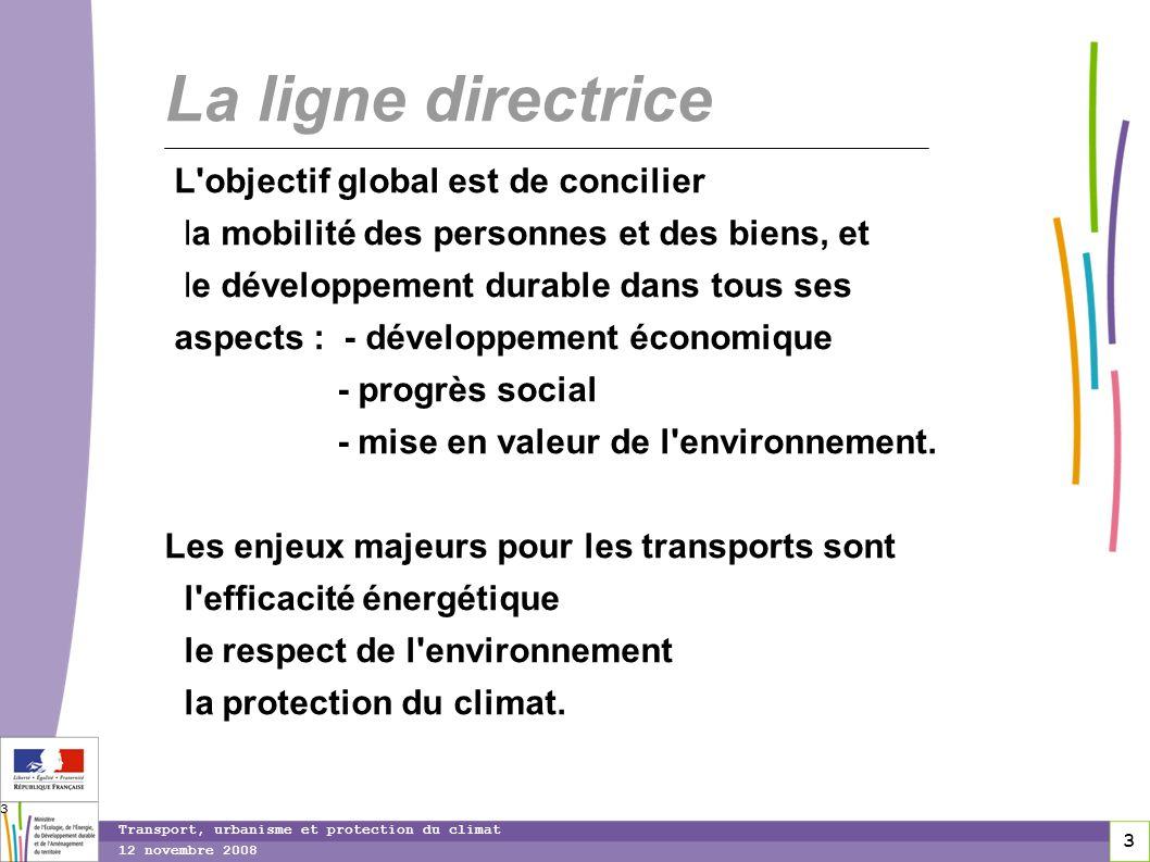 3 12 novembre 2008 Transport, urbanisme et protection du climat 3 L'objectif global est de concilier la mobilité des personnes et des biens, et le dév