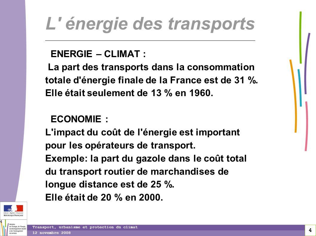 4 12 novembre 2008 Transport, urbanisme et protection du climat 4 L' énergie des transports ENERGIE – CLIMAT : La part des transports dans la consomma
