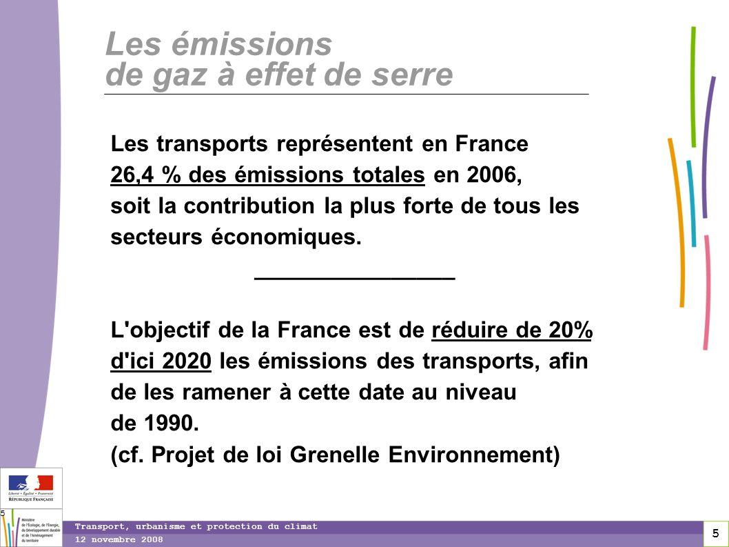 5 12 novembre 2008 Transport, urbanisme et protection du climat 5 Les émissions de gaz à effet de serre Les transports représentent en France 26,4 % d