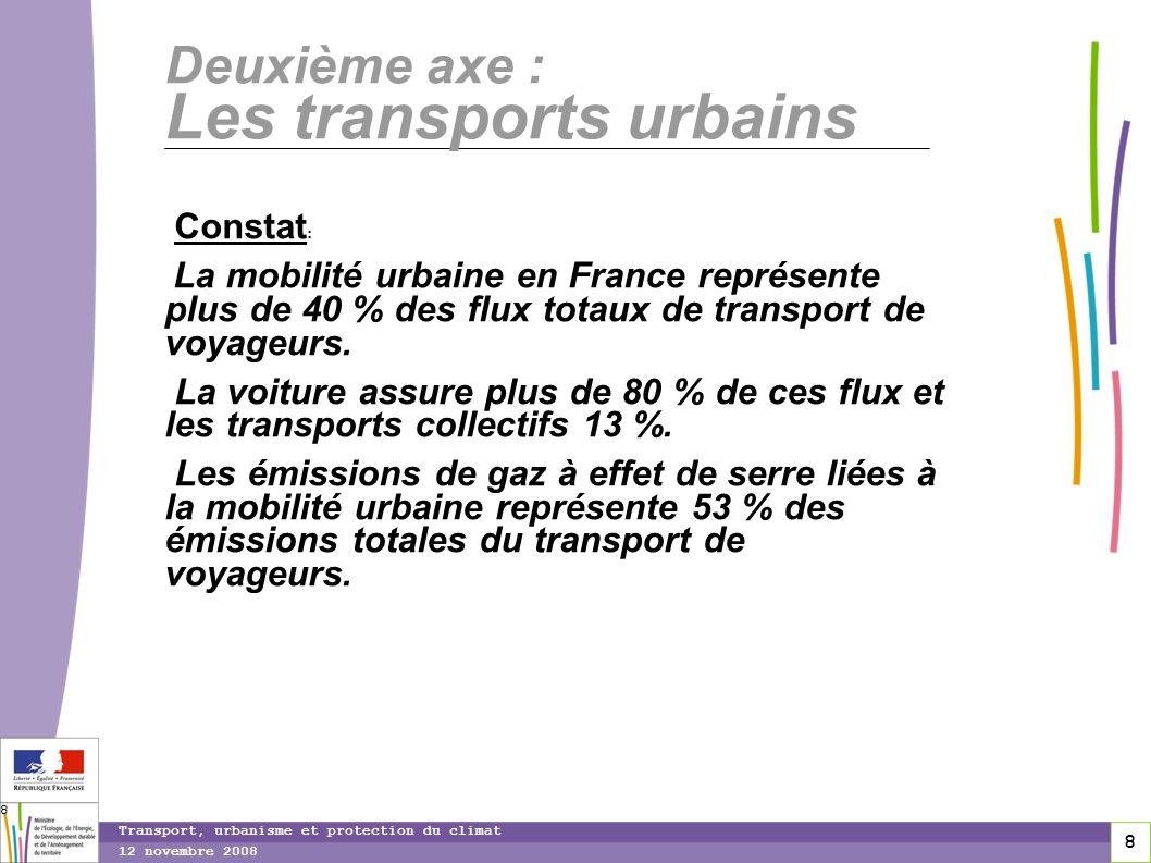 8 12 novembre 2008 Transport, urbanisme et protection du climat 8 Deuxième axe : Les transports urbains Constat : La mobilité urbaine en France représ