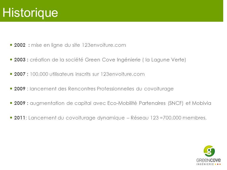 2002 : mise en ligne du site 123envoiture.com 2003 : création de la société Green Cove Ingénierie ( la Lagune Verte) 2007 : 100.000 utilisateurs inscr