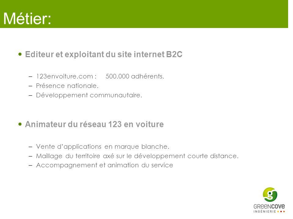 Editeur et exploitant du site internet B2C – 123envoiture.com : 500.000 adhérents. – Présence nationale. – Développement communautaire. Animateur du r