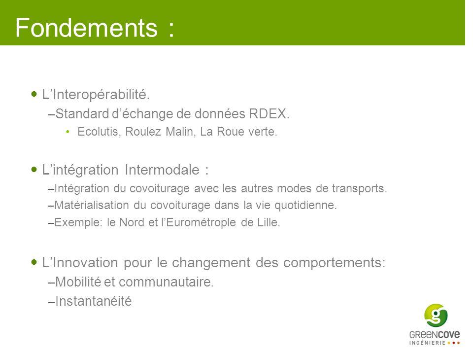 LInteropérabilité. –Standard déchange de données RDEX. Ecolutis, Roulez Malin, La Roue verte. Lintégration Intermodale : –Intégration du covoiturage a
