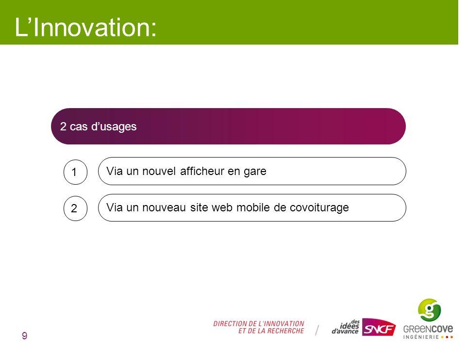 9 1 2 cas dusages Via un nouvel afficheur en gare 2 Via un nouveau site web mobile de covoiturage LInnovation: