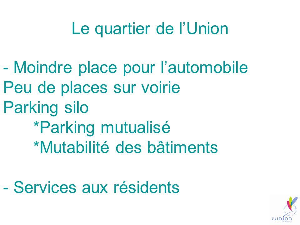 Le quartier de lUnion - Moindre place pour lautomobile Peu de places sur voirie Parking silo *Parking mutualisé *Mutabilité des bâtiments - Services a