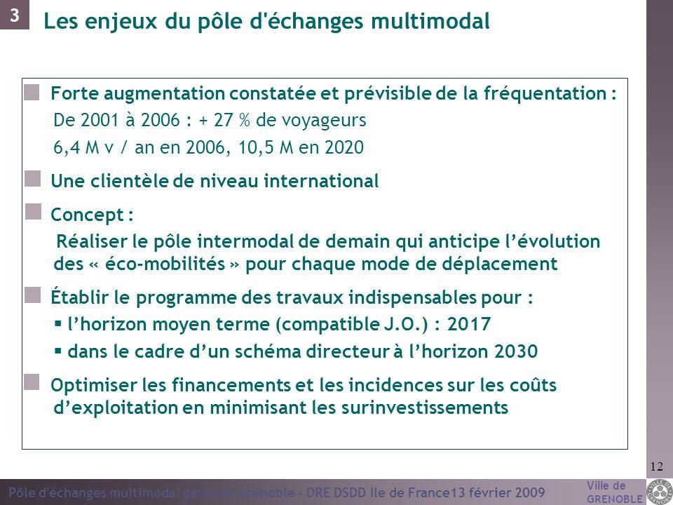 Ville de GRENOBLE Pôle d'échanges multimodal gares de Grenoble - DRE DSDD Ile de France13 février 2009 12 Forte augmentation constatée et prévisible d