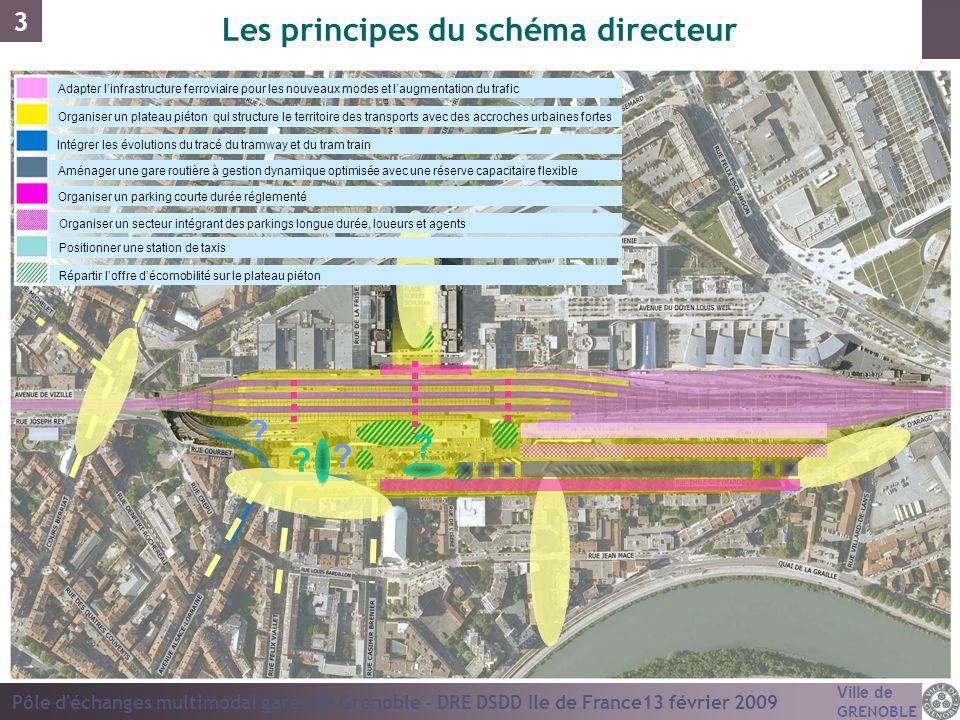 Ville de GRENOBLE Pôle d'échanges multimodal gares de Grenoble - DRE DSDD Ile de France13 février 2009 19 ? ? Adapter linfrastructure ferroviaire pour