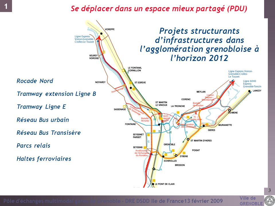 Ville de GRENOBLE Pôle d'échanges multimodal gares de Grenoble - DRE DSDD Ile de France13 février 2009 3 Se déplacer dans un espace mieux partagé (PDU