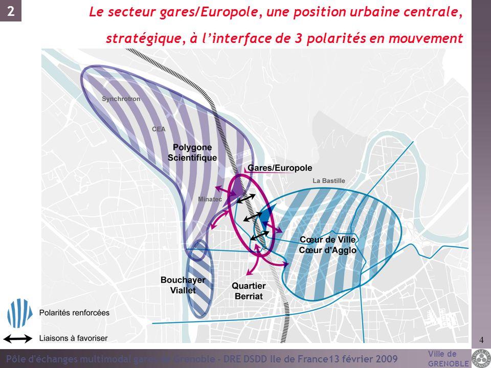 Ville de GRENOBLE Pôle d échanges multimodal gares de Grenoble - DRE DSDD Ile de France13 février 2009 15 Données de base sur les objectifs à moyen terme 3 gares