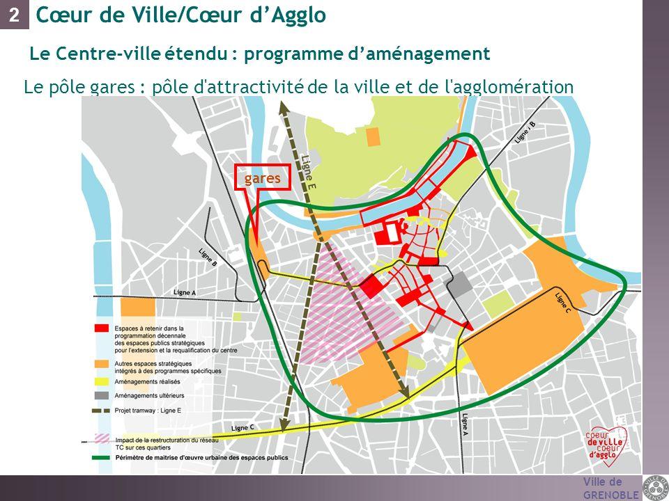 Ville de GRENOBLE Cœur de Ville/Cœur dAgglo Le Centre-ville étendu : programme daménagement Le pôle gares : pôle d'attractivité de la ville et de l'ag