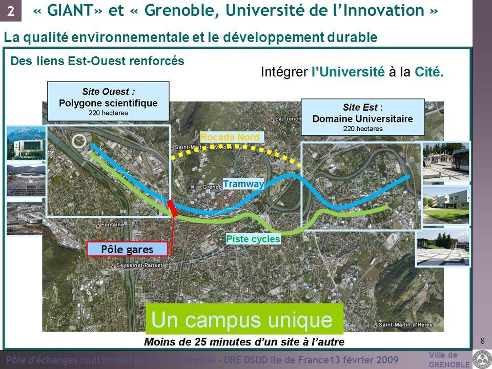 Ville de GRENOBLE Pôle d'échanges multimodal gares de Grenoble - DRE DSDD Ile de France13 février 2009 8 « GIANT» et « Grenoble, Université de lInnova