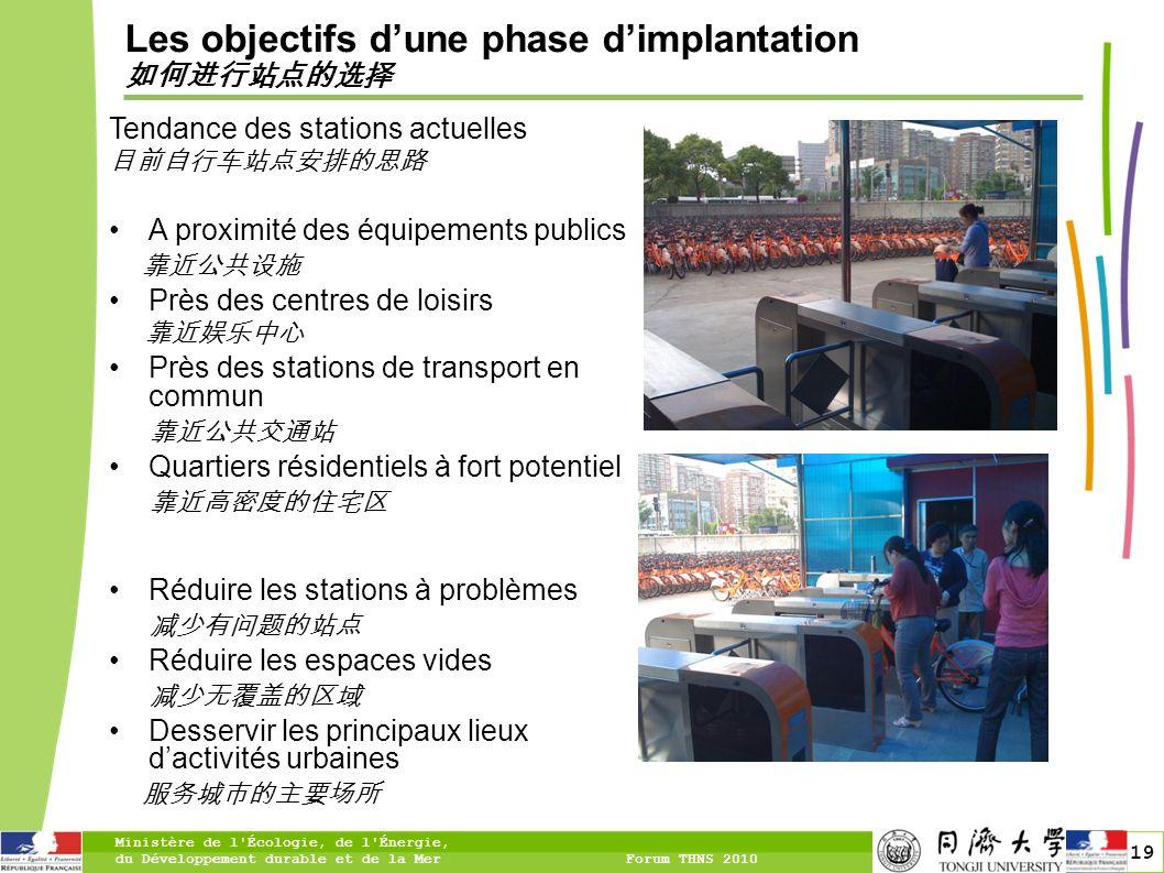20 Renforcement du réseau Localisation des stations à problèmes Installation dune nouvelle station à proximité en accord avec les objectifs Ministère de l Écologie, de l Énergie, du Développement durable et de la Mer Forum THNS 2010